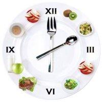 Как правильно питаться по часам. ФОТО