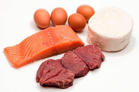 Похудеть быстро: кремлевская, кефирная и белковая диета